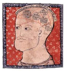 Blog_medievaldiagram