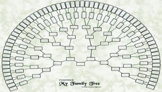 Blog_familytreeTemplate